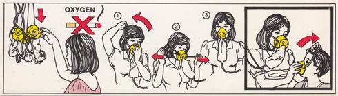 airlinesafetycard